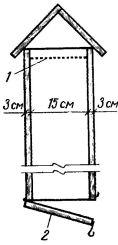 Рис. 3. Вентиляционный короб