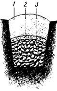 Рис. 7. Водоотводная канава