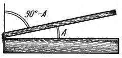 Рис. 2. Установка угла распила доски (90° - А)