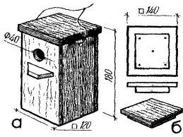 Рис. 4. Кормовой домик из досок