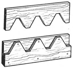 Рис. 3. Шаблон для изгиба металлической полоски