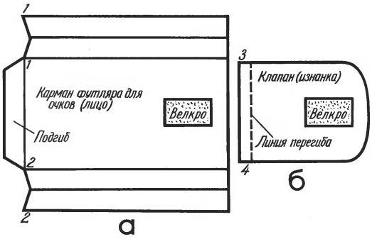 Рис. 2. Детали футляра для очков