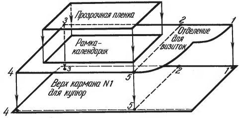 Рис. 3. Блок деталей для внутренней стороны левой створки