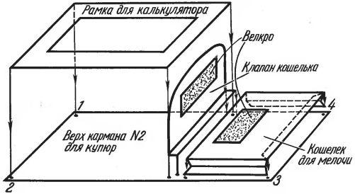 Рис. 4. Блок деталей для внутренней стороны правой створки