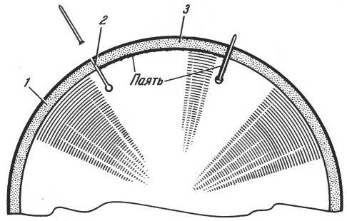 Рис. 1. Ремонт отрезного алмазного круга