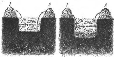 Рис. 1. Схема переброски земли