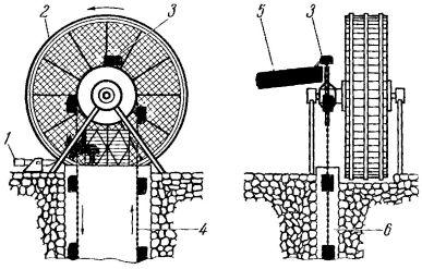 Рис. 3. Крепостное водоподъемное колесо