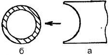 Рис. 2. Стыковка трубки ступеньки (а) с трубкой тетивы (б)