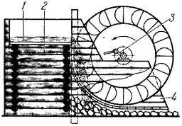Рис. 10. Среднебойное водяное колесо в свайно-ряжевой плотине (вид сбоку)
