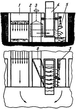 Рис. 11. Нижнебойное водяное колесо
