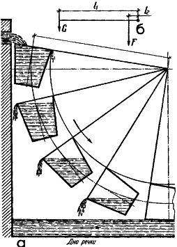 Рис. 1. «Рабочая часть» среднебойного колеса с лопастями-ведрами