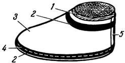 Рис. 5. Фиксация склеиваемого бахила на колодке