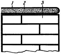Рис. 5. Подстилка под обвязку