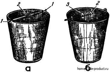 Рис. 1. Мышеловки из ведра