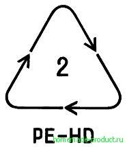 Рис. 5. Маркировка синтетических термопластических материалов
