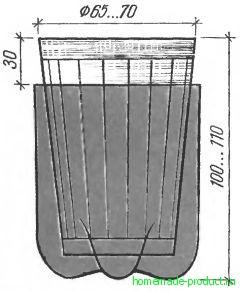 Рис. 4. Подстаканник из полиэтиленовой бутылки
