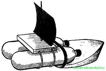 Рис. 8. Парусник