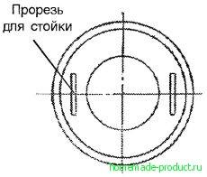 Рис. 4. Пластмассовый диск