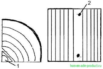 Рис. 3. Отколов сердцевину (а), видим расположение сучков (б)