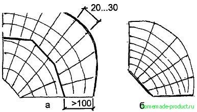 Рис. 4. Двухрядная (а) и однорядная (б) выколотки