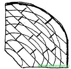 Рис. 5. Тангенциальная клепка