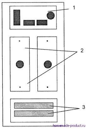 Рис. 1. Пульт управления системы сигнализации