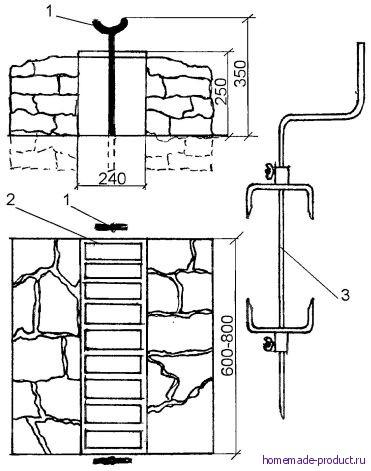 Рис. 1. Оборудование для мангала