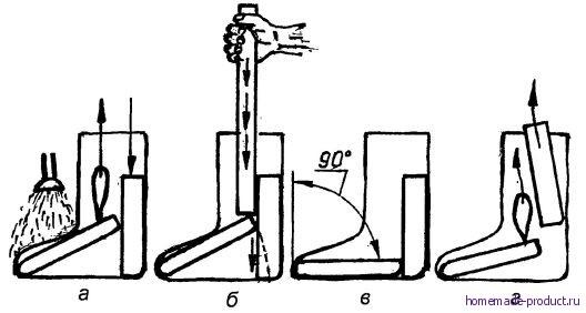 Рис. 4. Технология растяжки валенка