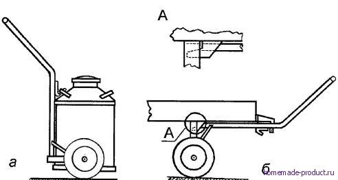 Рис. 1. Тележка для перевозки бидона (фляги)