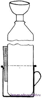 Рис. 2. Пластиковую бутылку перед заполнением горячей массы ставят в кружку