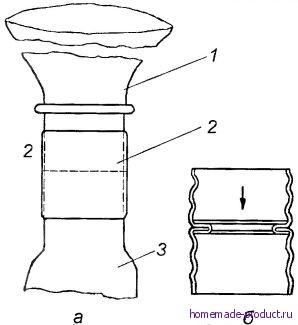 Рис. 3. Лейка для стеклянной бутылки