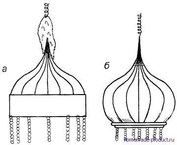 Рис. 5. Абажуры «Витязь» (а) и «Золотой купол» (б)