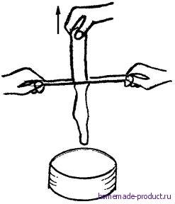 Рис. 2. Кишки очищают, протягивая их через сжатые спицы