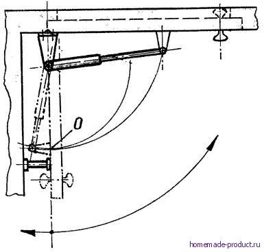 Рис. 4. Оптимальная схема установки закрывателя двери