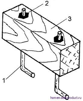 Рис. 9. Приспособление для регулировки стола по высоте