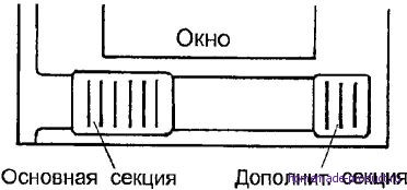 Рис. 1. Дополнительную секцию батареи располагают в углу комнаты