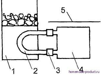 Рис. 4. Печь с ёмкостью для нагрева воды