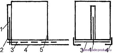 Рис. 5. Крышка с секретом