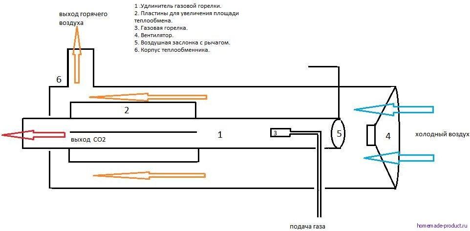 Схема зажигалки для газа в этой схеме рассмотрим простую зажигалку с питанием от сети переменного тока напряжением...
