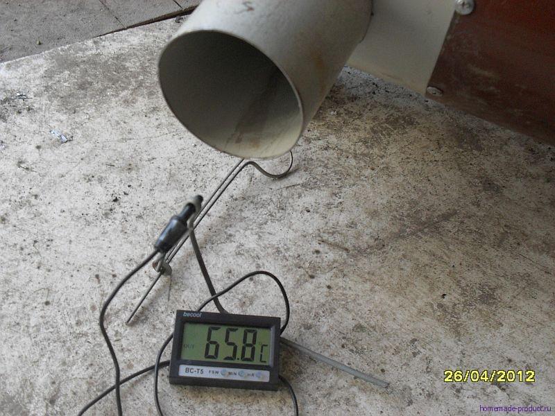 Как сделать настольную ламРемонт термопары газовых плСделать